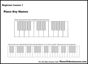 01 Lesson 1 - Piano Key Names final