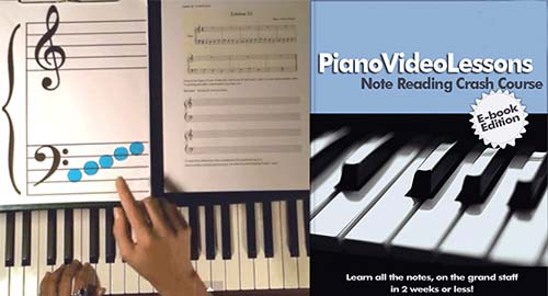 Learn to Read Piano Notes