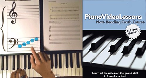 If You Want To Take Online Lessons Note That It Helps People Who Are Already Taking Piano From A Local Teacher As Help Enhance