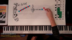 free beginner piano lessons for adults
