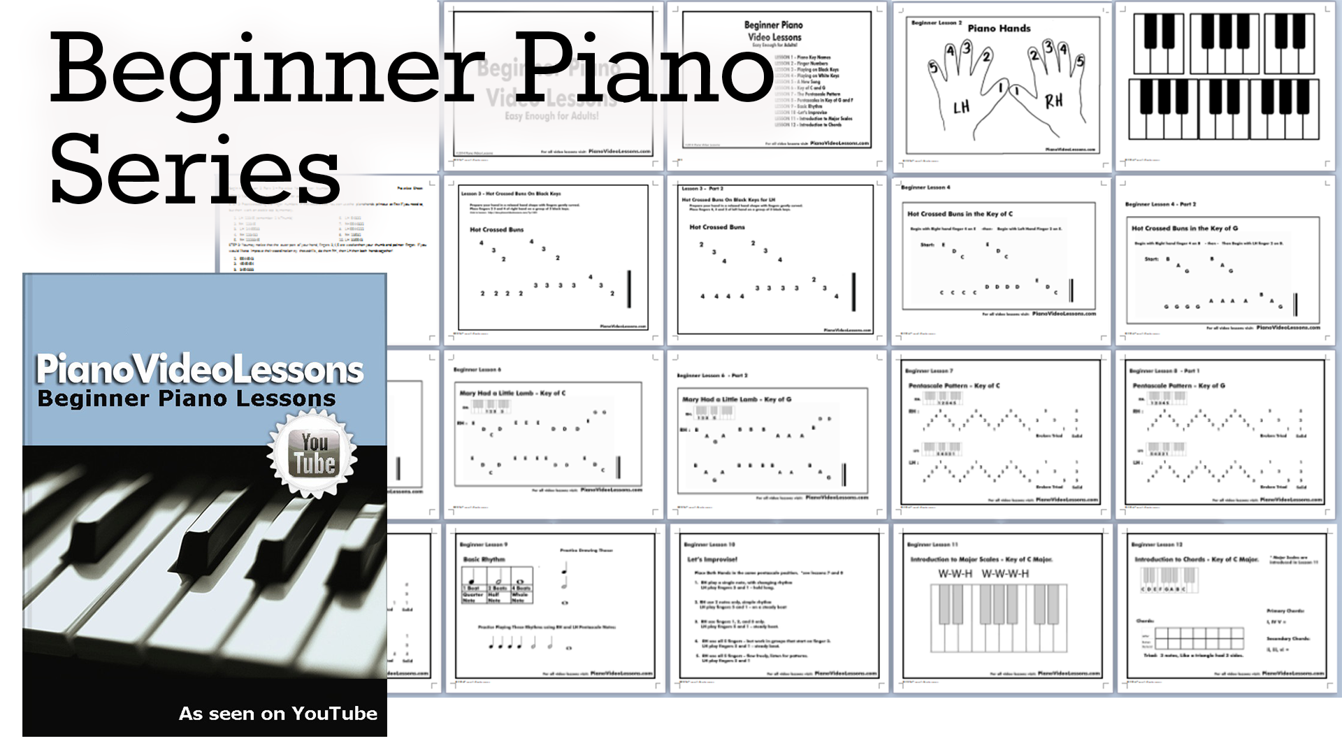 Comprehensive image for beginner piano lessons printable