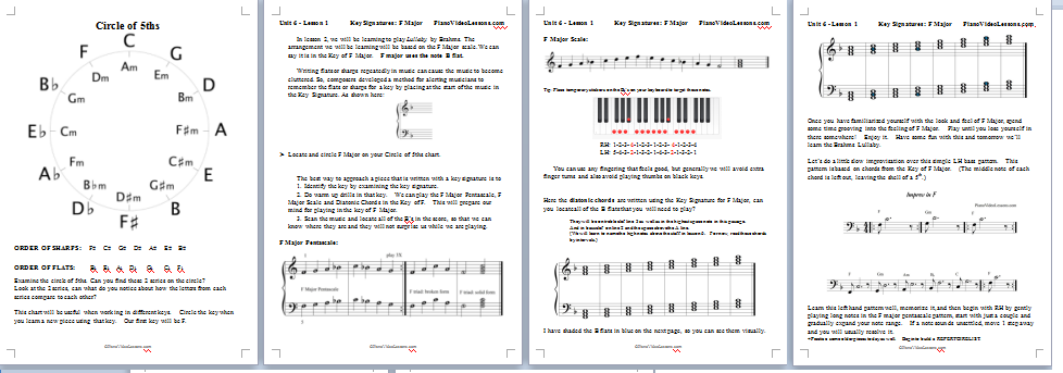 Online Piano Lessons for Adults - Unit 6 - Beginning Classics Piano